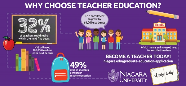 teacher ed graphic
