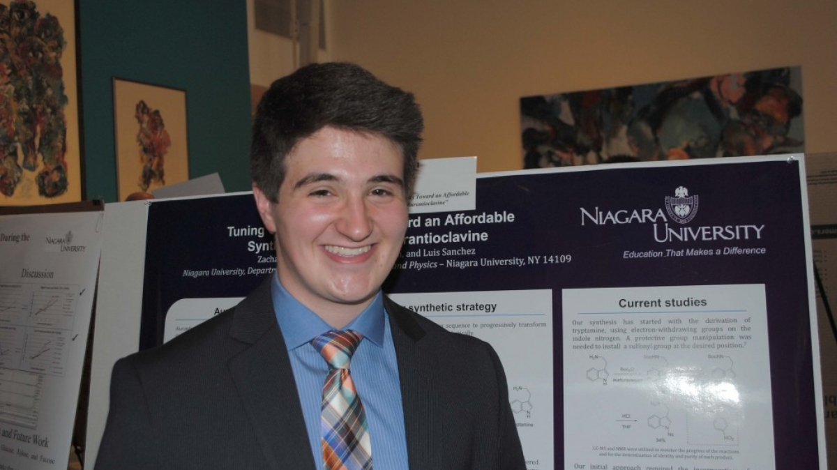 2015 Undergraduate Research Conference